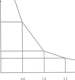 figure 1 [ 1014 x 784 Pixel ]