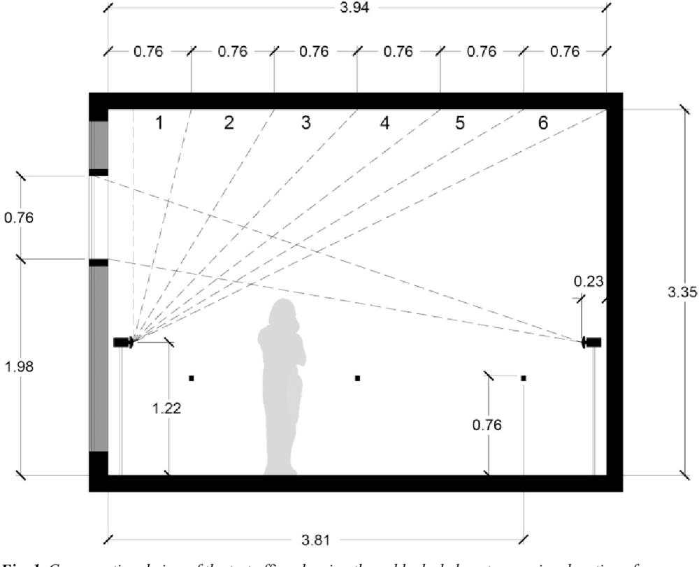 medium resolution of figure 1