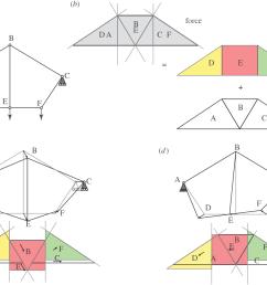 a form diagram for the beghini bridge variant b [ 1190 x 886 Pixel ]