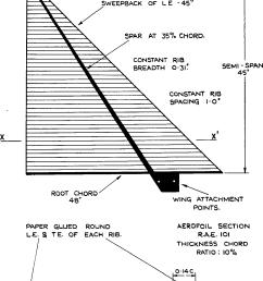 fig i wing details  [ 1288 x 1722 Pixel ]