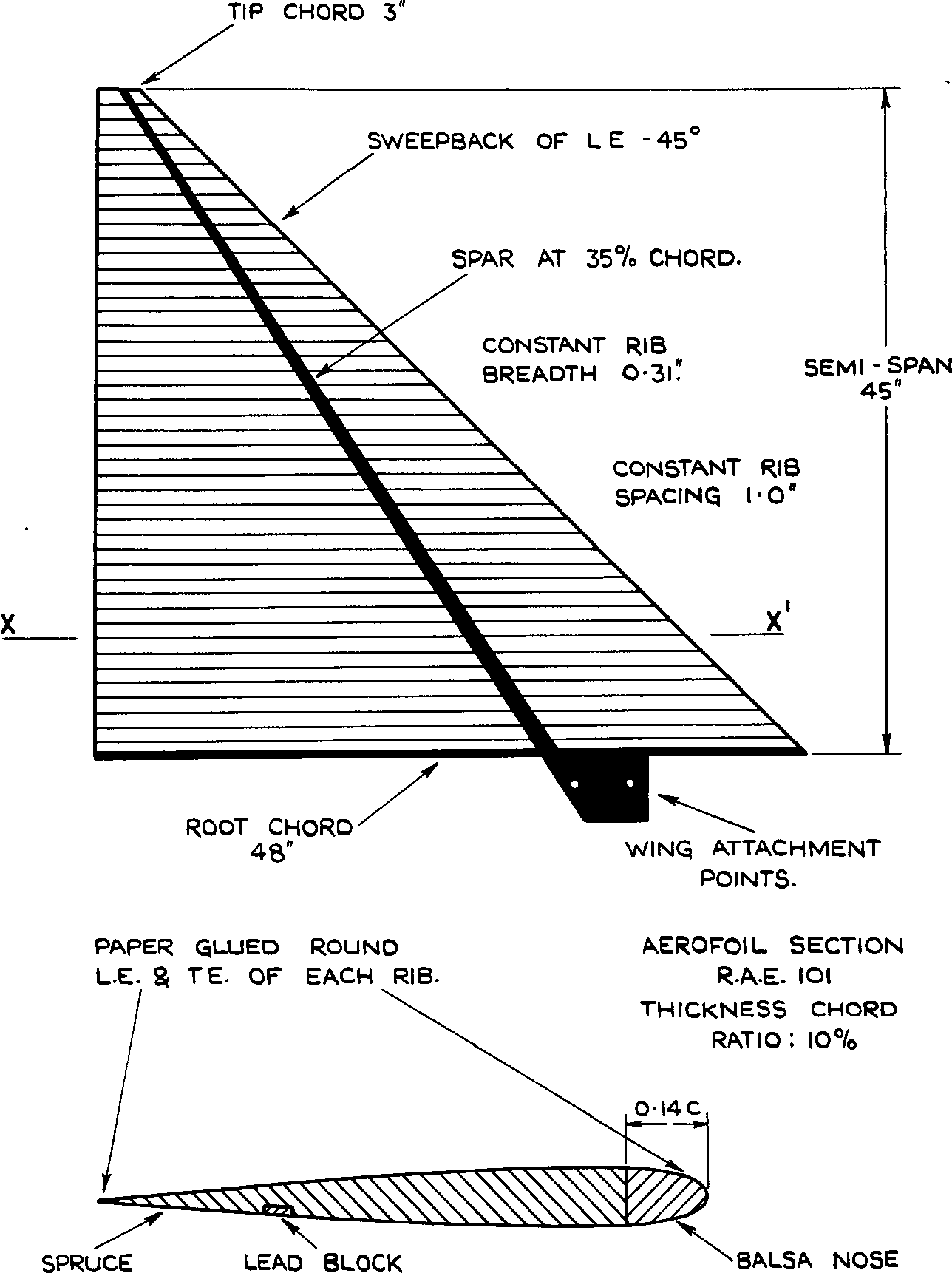 hight resolution of fig i wing details