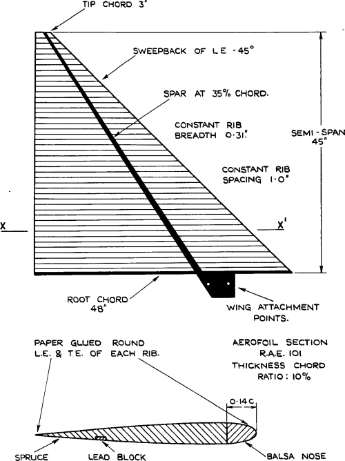 small resolution of fig i wing details