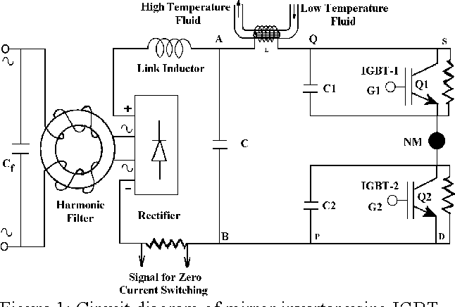 Figure 1 from Performance of H.F. mirror inverter with