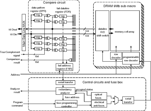 small resolution of figure 5 block diagram of auto repair system