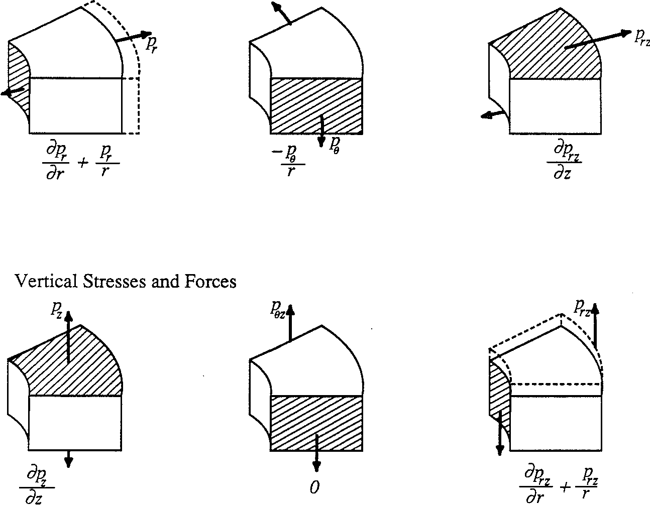 Figure 11 from Modelling Of Downhole Seismic Sources I