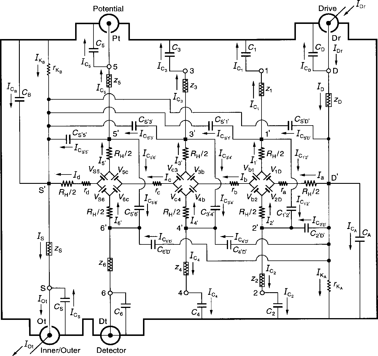 hight resolution of an equivalent electrical circuit representation of an ac qhe resistance standard with
