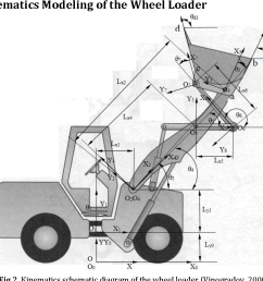kinematics schematic diagram of the wheel loader vinogradov 2000  [ 1178 x 1036 Pixel ]