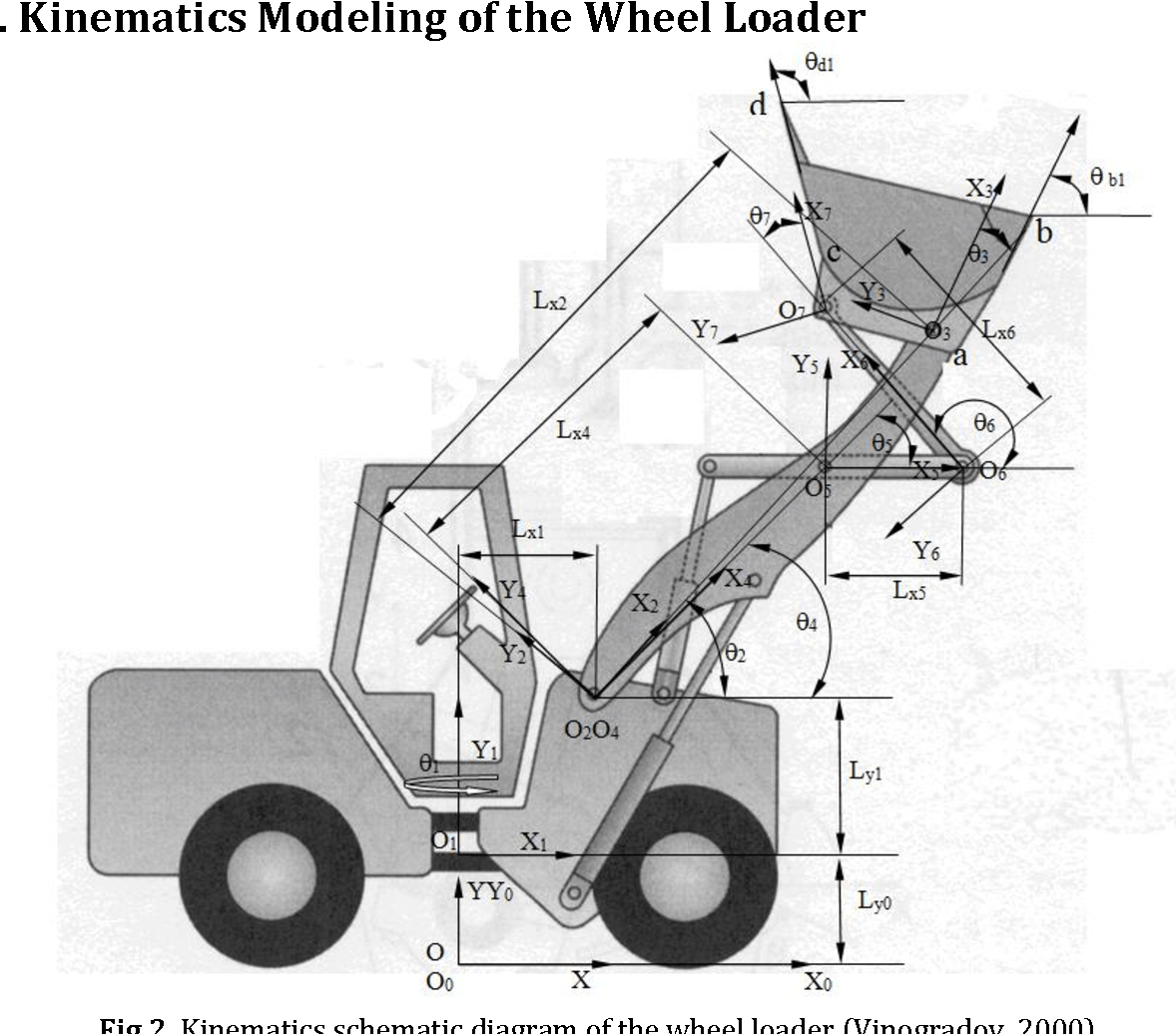 hight resolution of kinematics schematic diagram of the wheel loader vinogradov 2000