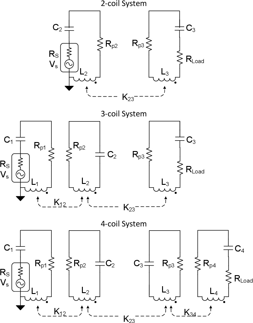 medium resolution of figure 3 8 equivalent circuit diagram of multi transmitter wpt system with two tx coils