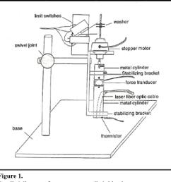 detailed diagram of computer controlled skin plunger system  [ 974 x 1012 Pixel ]