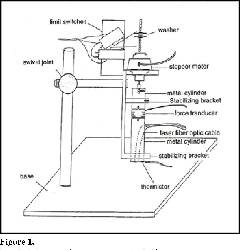 hight resolution of detailed diagram of computer controlled skin plunger system