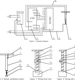 figure 2 [ 1144 x 1128 Pixel ]