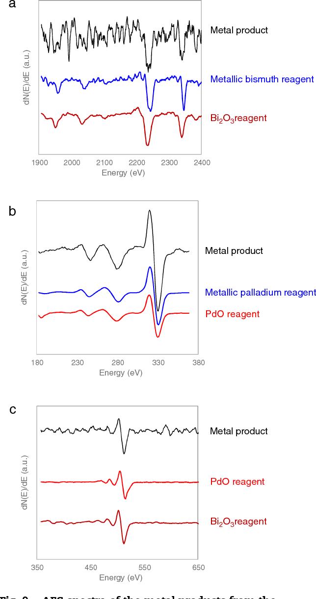 medium resolution of figure 9