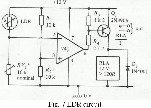 Figure 7 from Automatic Street Light Control System Using