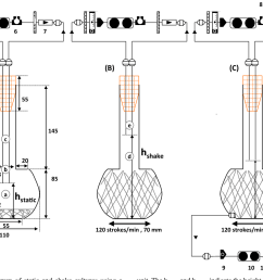 1 schematic flow diagram of static and shake cultures using a sakaguchi flask with [ 1242 x 906 Pixel ]