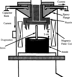 schematic diagram of the uci z e pinch machine [ 1188 x 1638 Pixel ]