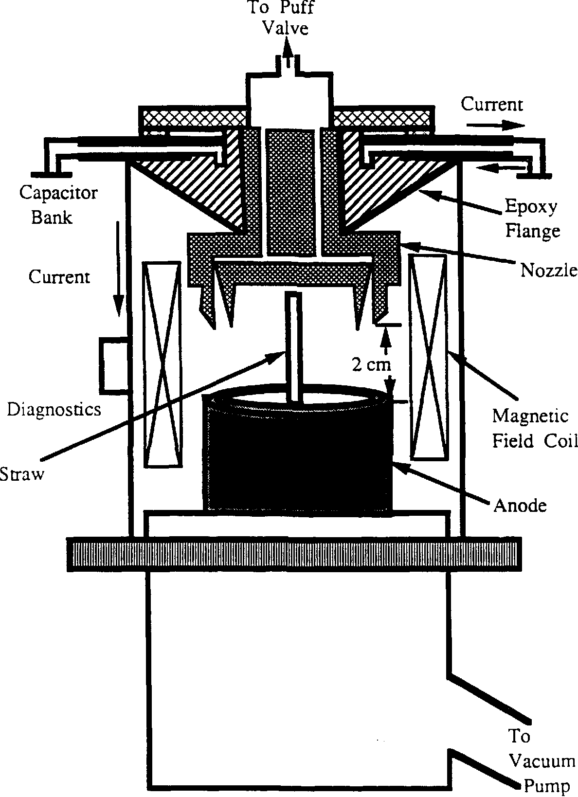 hight resolution of schematic diagram of the uci z e pinch machine