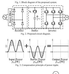 space vector modulation for a single phase to three phase converter using an active buffer semantic scholar [ 676 x 1262 Pixel ]