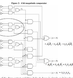 8 bit comparator logic diagram [ 1118 x 806 Pixel ]