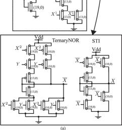 ternary encoders a encoder presented in 8  [ 604 x 1304 Pixel ]