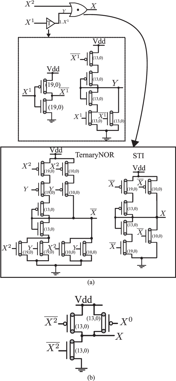 hight resolution of ternary encoders a encoder presented in 8
