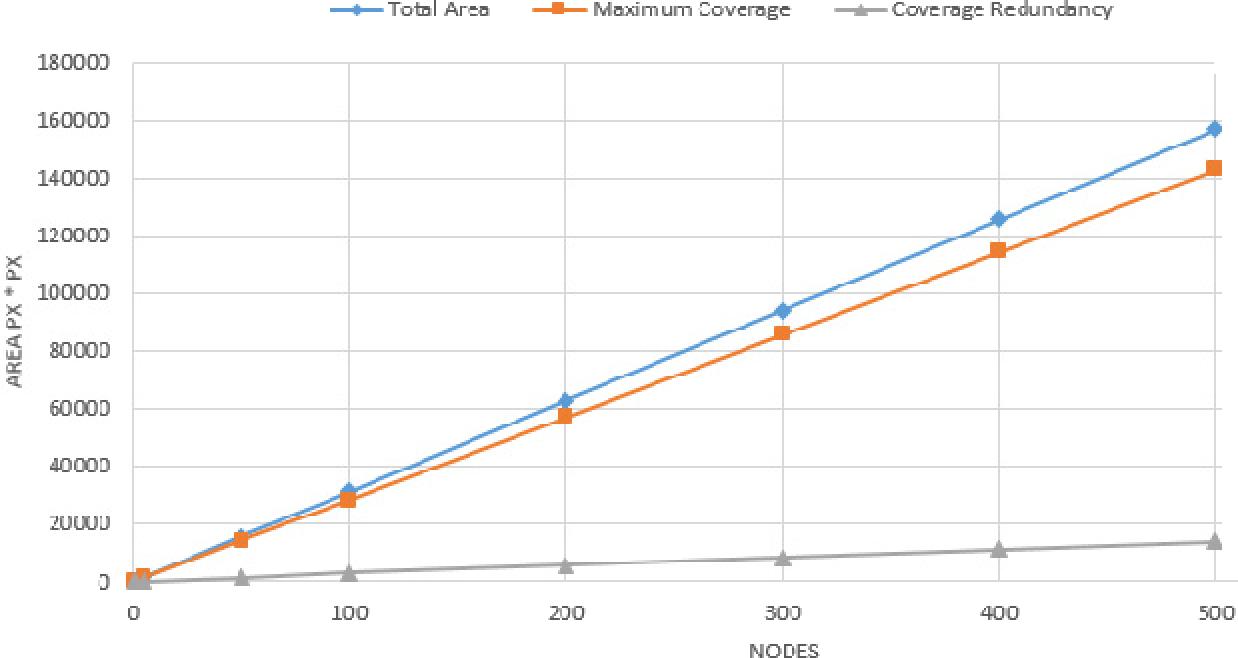 Figure 3 from Zigzag Coverage Scheme Algorithm & Analysis
