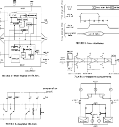 figure 1 block diagram of 18b adc  [ 1214 x 1152 Pixel ]