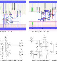 fig 4 8 schematic diagram of cpl full adder fig 4 9 schematic diagram of cpl full adder [ 1298 x 1220 Pixel ]