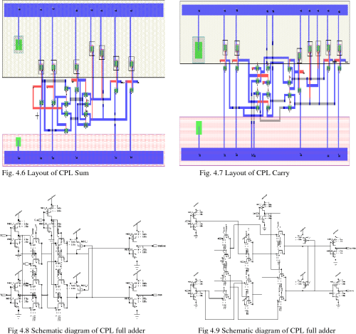 small resolution of fig 4 8 schematic diagram of cpl full adder fig 4 9 schematic diagram of cpl full adder