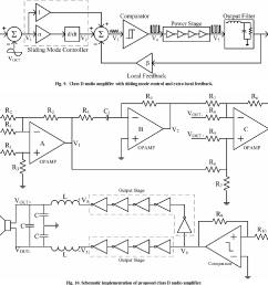 class d audio amplifier with sliding mode control and extra local feedback [ 1440 x 1364 Pixel ]