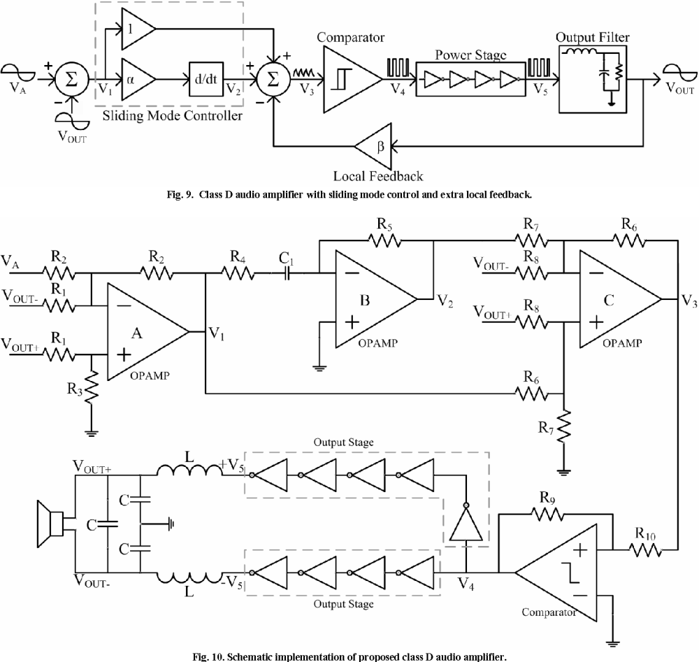 medium resolution of class d audio amplifier with sliding mode control and extra local feedback
