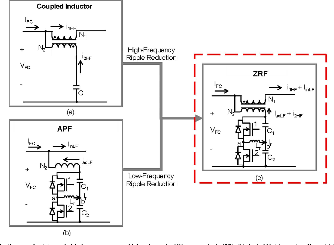 hight resolution of schematic diagrams for a coupled inductor structure which reduces
