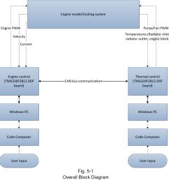 5 1 overall block diagram [ 1230 x 1298 Pixel ]