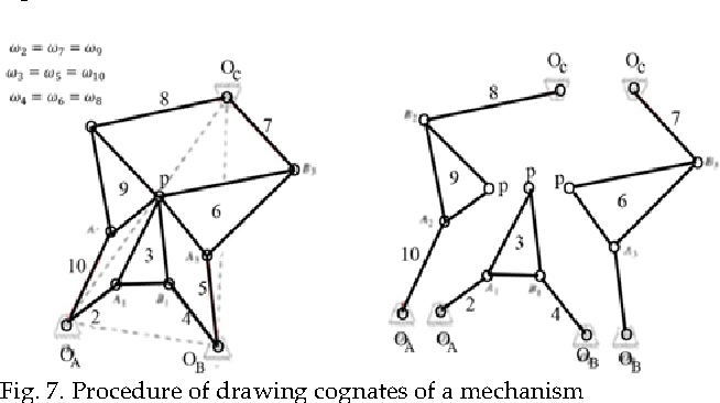 Figure 7 from Optimization of Watt's Six-Bar Linkage to