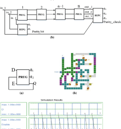 figure 14 parity preserving reversible d latch using the prug gate  [ 1024 x 1622 Pixel ]