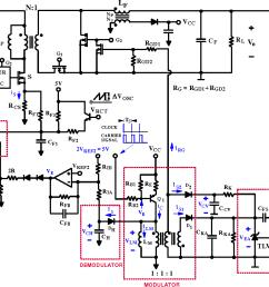 design considerations for magnetic feedback using amplitude modulation semantic scholar [ 1112 x 876 Pixel ]