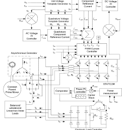 schematic diagram of dvfc controller for asynchronous generator feeding three phase [ 1094 x 1242 Pixel ]