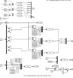 8 simulink diagram of inverter for bldc motor [ 1354 x 1340 Pixel ]