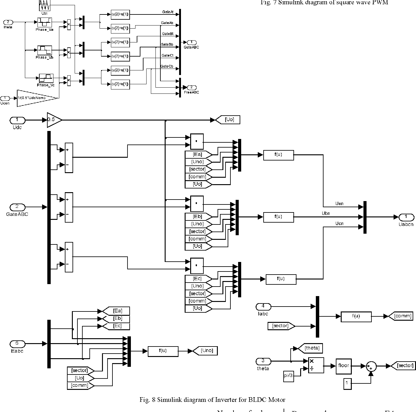 hight resolution of 8 simulink diagram of inverter for bldc motor