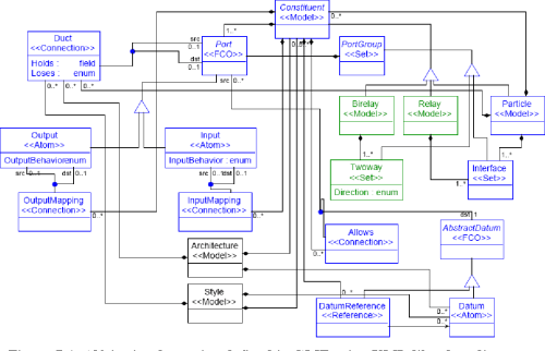 small resolution of figure 7 1 alfa s visual notation defined in gme using uml like class