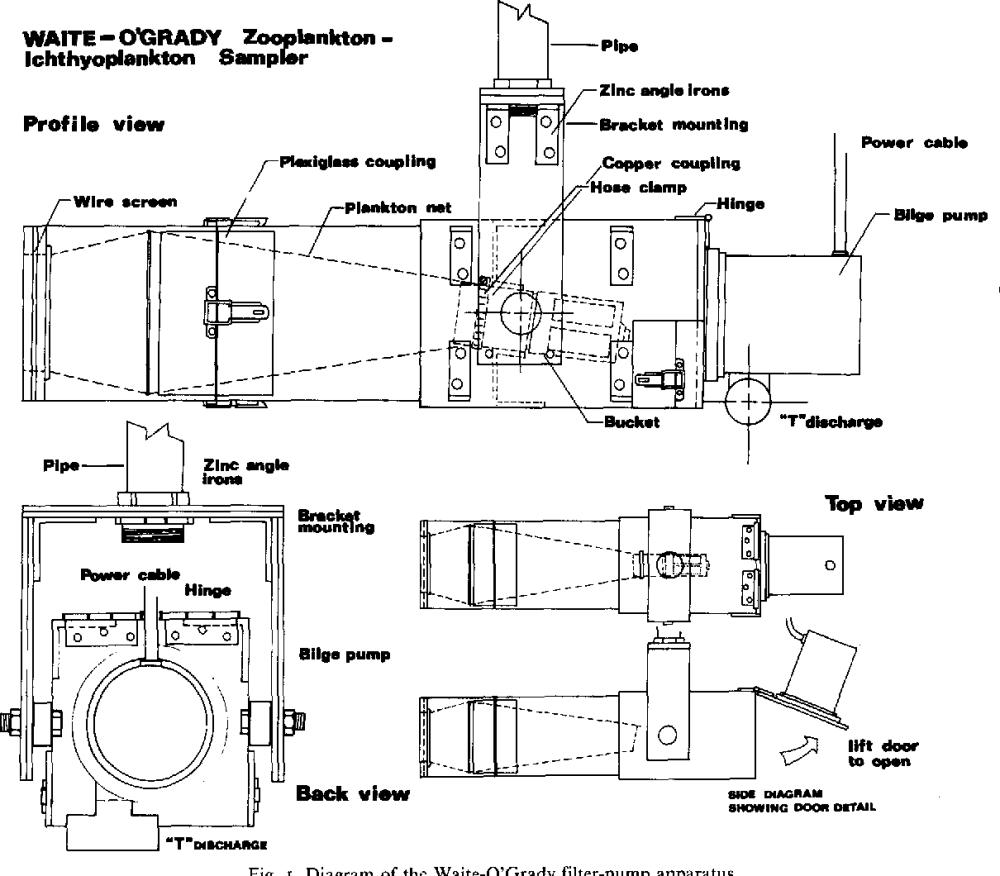 medium resolution of i diagram of the waite o grady filter pump apparatus