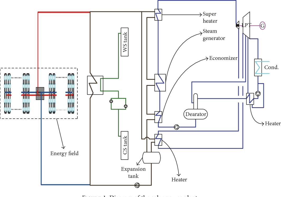 hight resolution of figure 1 diagram of the solar power plant