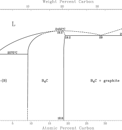 pdf thermodynamics from first principles prediction of phase diagram of minerals in our homes diagrams of materials [ 1152 x 904 Pixel ]