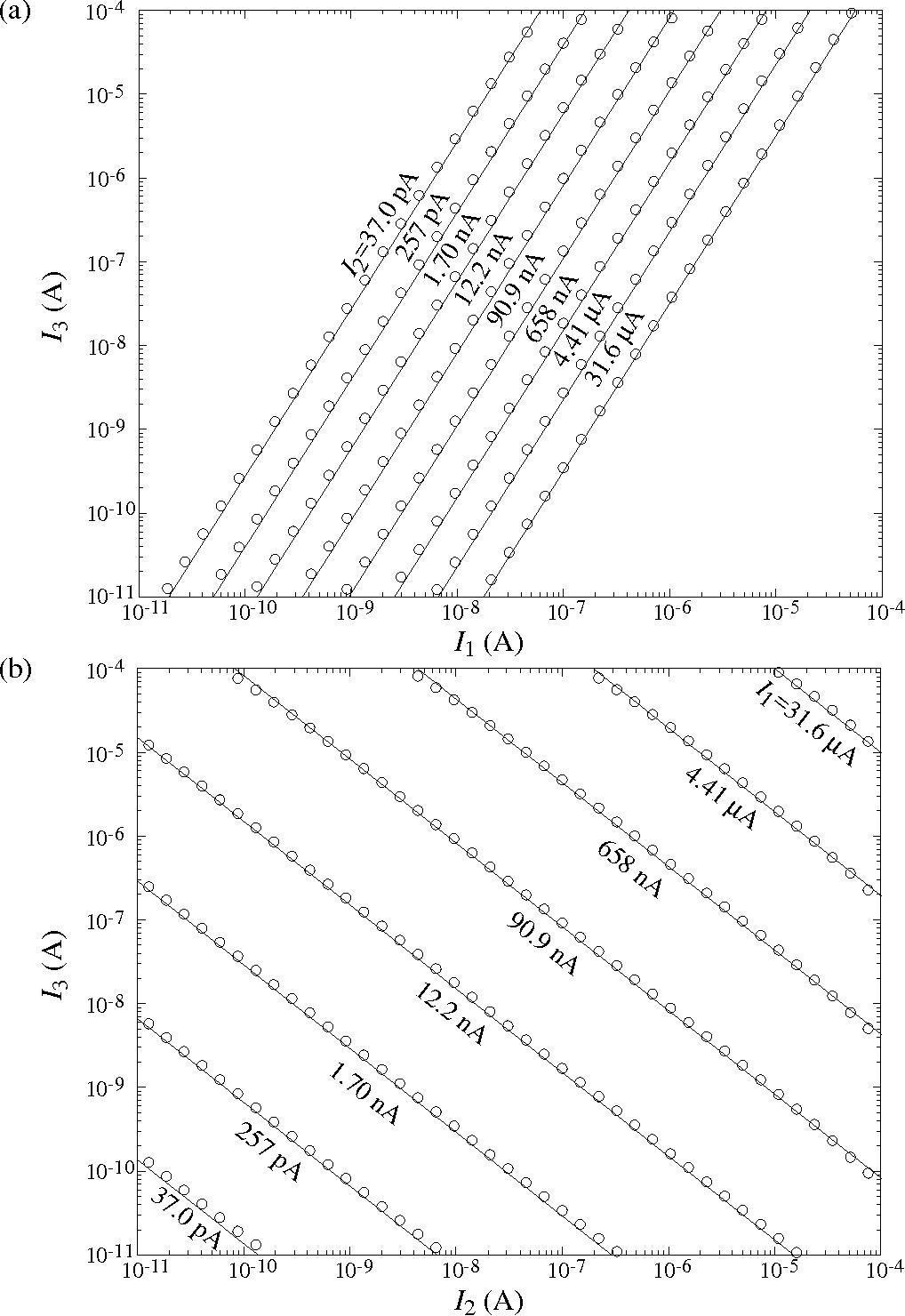 Figure 2 8