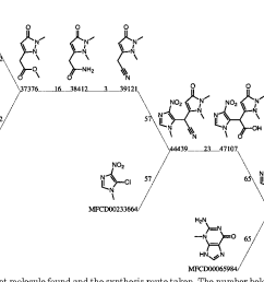 figure 4 largest dipole moment molecule found and the synthesis route taken the number [ 1132 x 754 Pixel ]