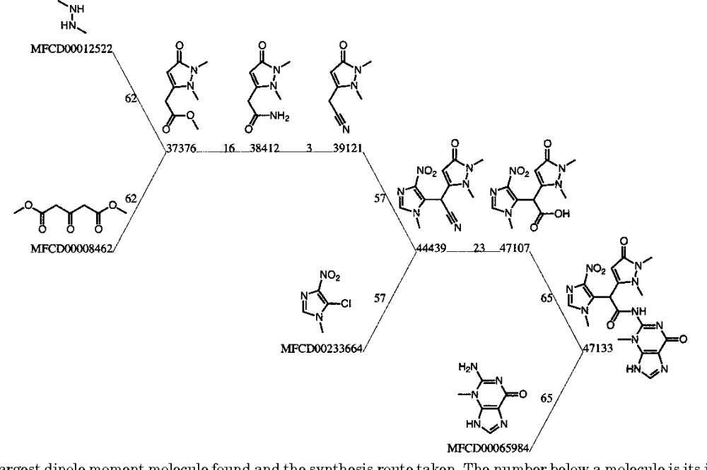 medium resolution of figure 4 largest dipole moment molecule found and the synthesis route taken the number