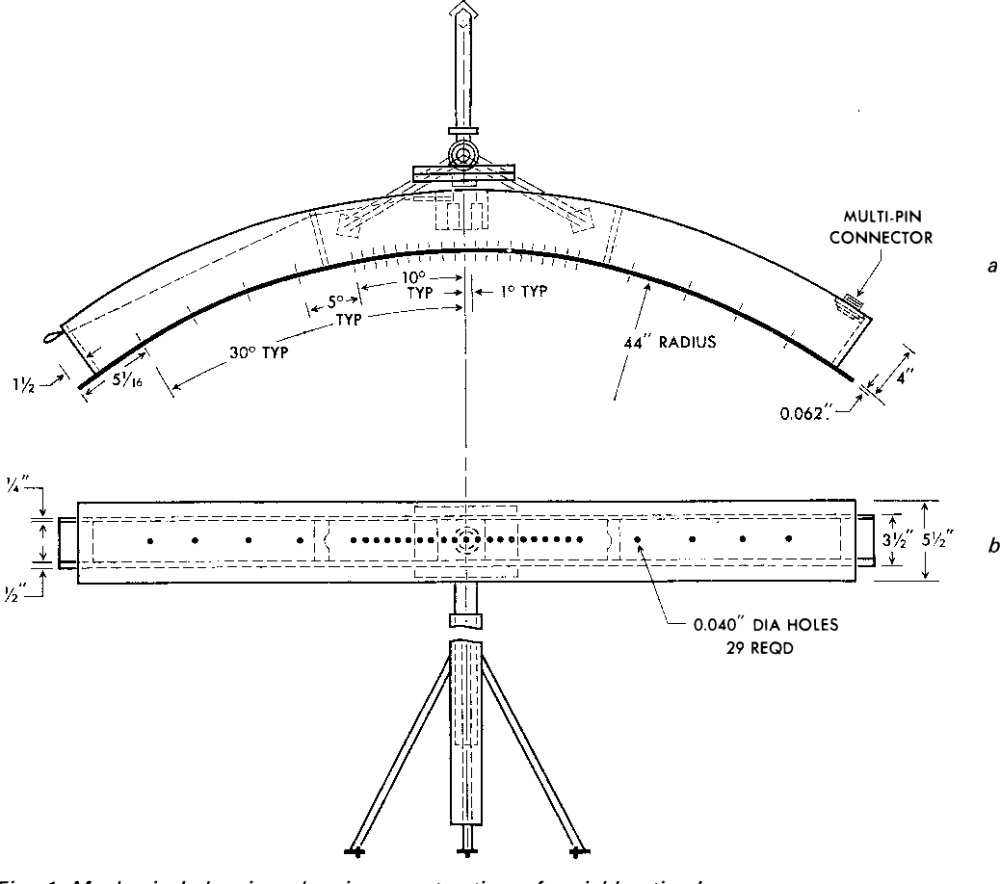 medium resolution of 1 mechanical drawing showing construction of variable stimulus arc a top view b front