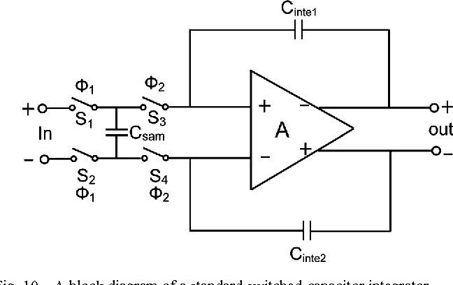 Figure 10 from A 1.8 $\mu$ W 60 nV$/\surd$ Hz Capacitively