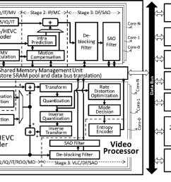 system block diagram  [ 1316 x 826 Pixel ]