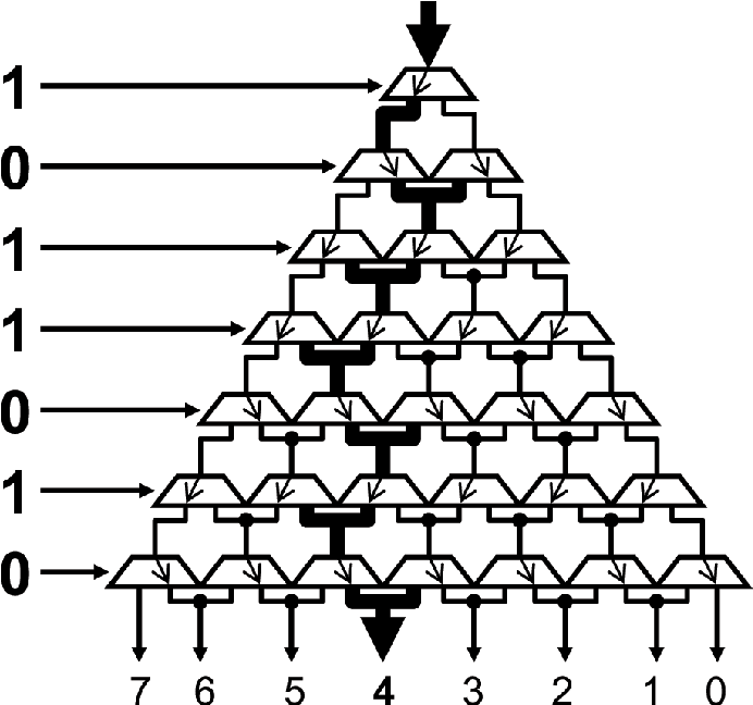 Figure 4 from A multiplexer-based digital passive linear